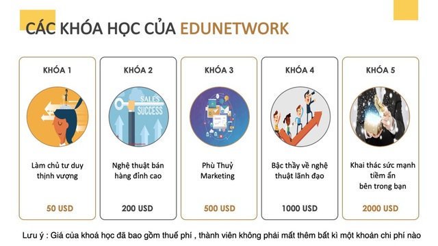 """Mô hình giáo dục trực tuyến của Edunetwork: Một """"luồng gió"""" mới cho những người kinh doanh trực tuyến - 3"""