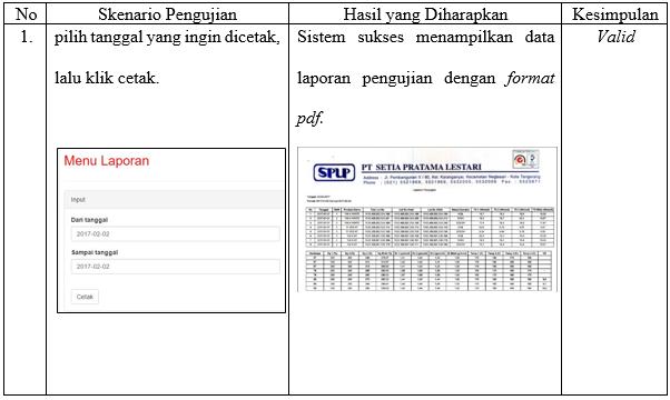 Contoh Bentuk Laporan Qc Konsultank3 Com