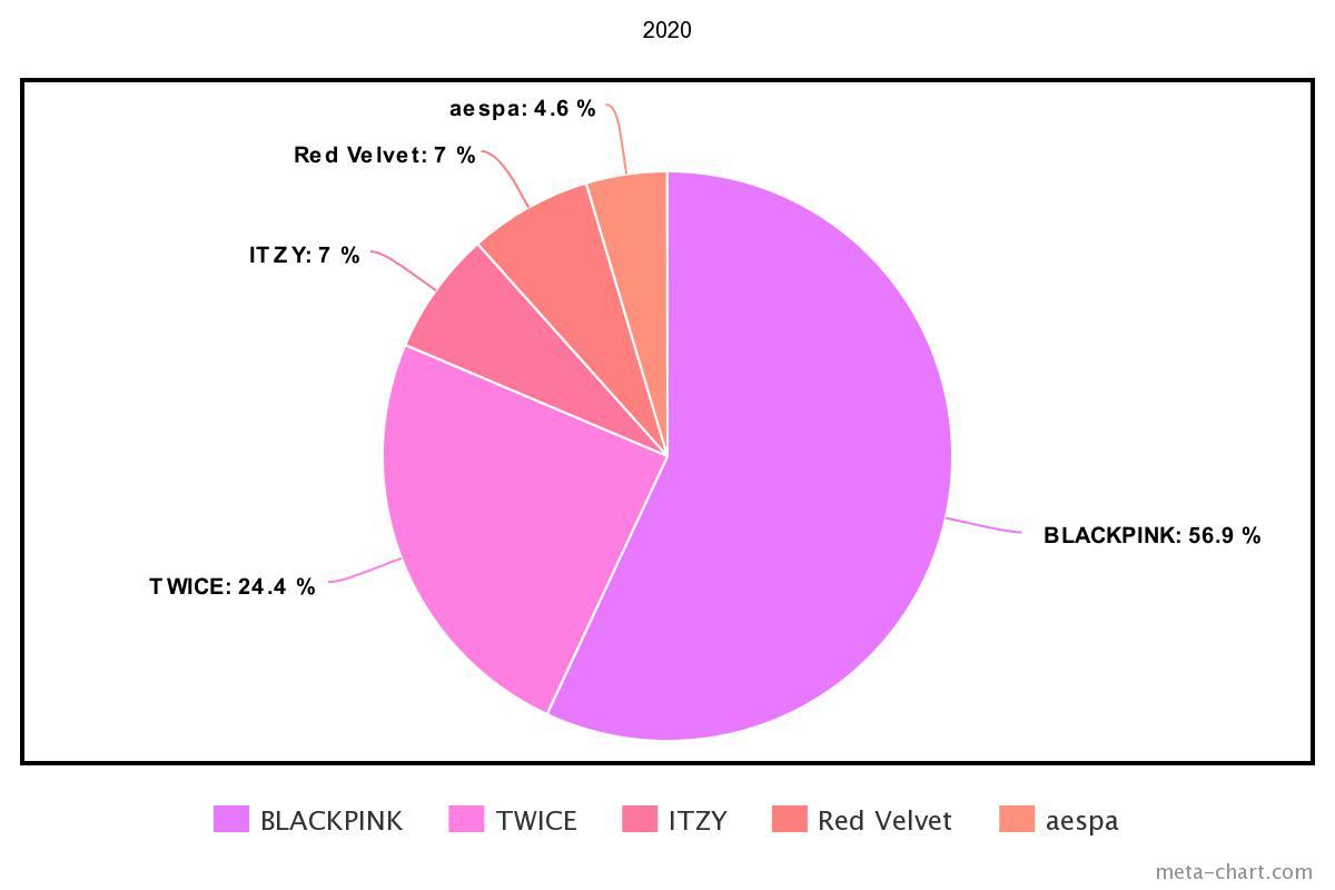 meta-chart - 2021-03-22T153658.097