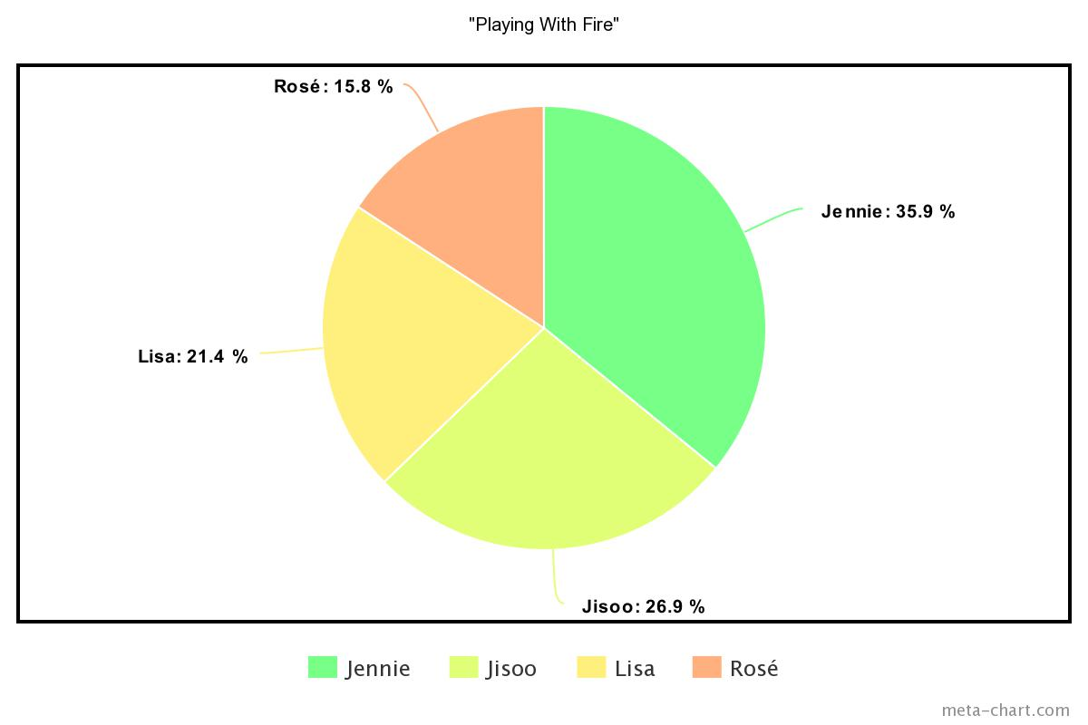 meta-chart - 2021-02-03T145148.978