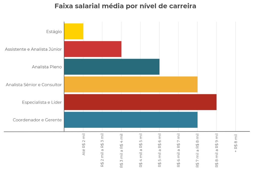 salario-ux-writer-ux-collective-brasil