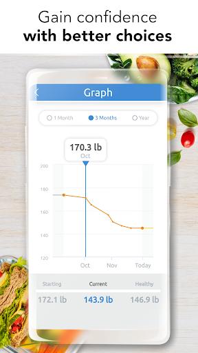 Ideal Weight screenshot 3