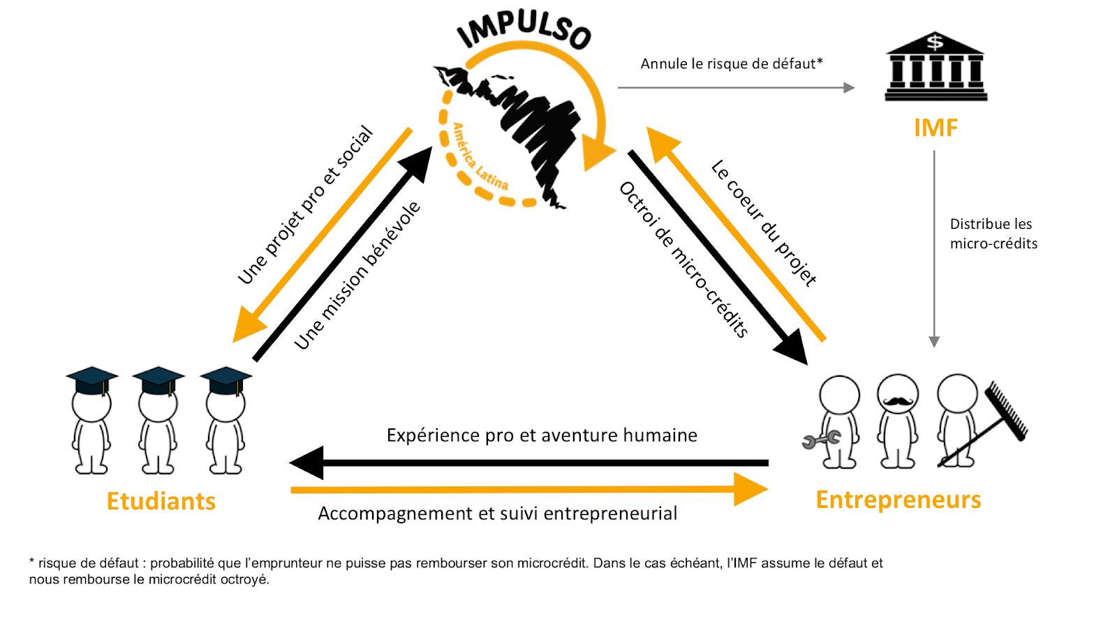 https://i1.wp.com/www.impulso-al.org/wp-content/uploads/2018/02/Graph-Impulso.png?fit=2000%2C1125&ssl=1