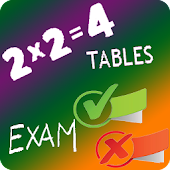 Math Tables & Test (1 - 100)
