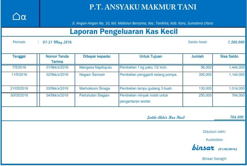 Pencatatan Kas Kecil Petty Cash Andreas Syaloom Kurniawan