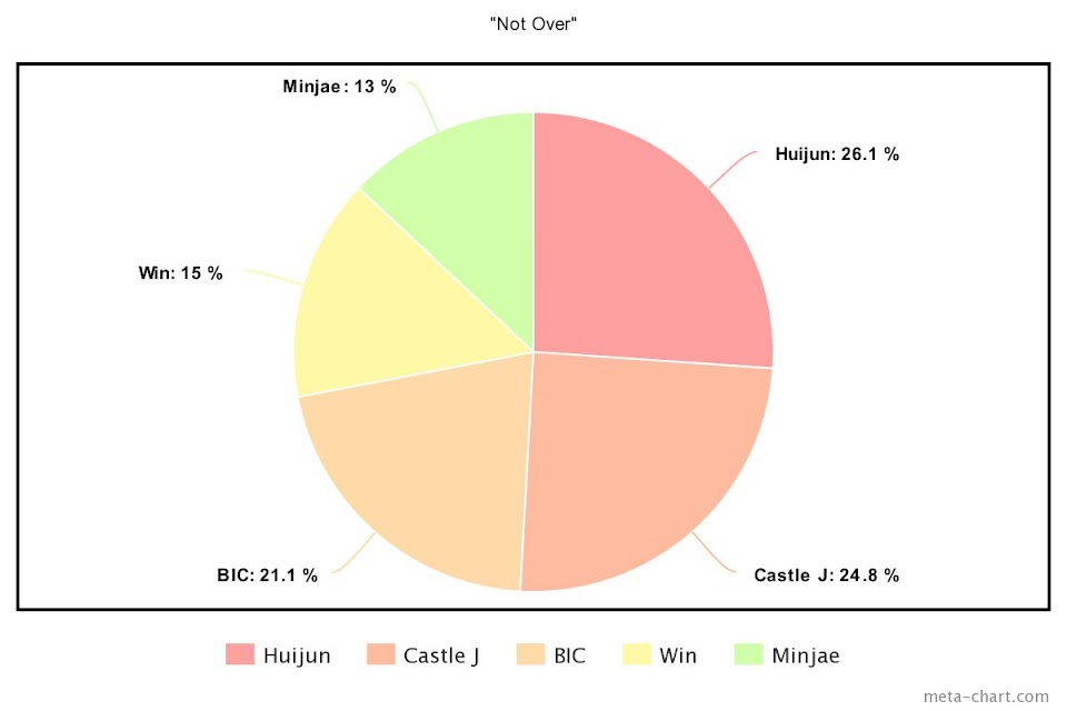 meta-chart - 2021-04-05T135310.649