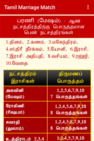 Tamil marriage in for name matching Marriage Matching