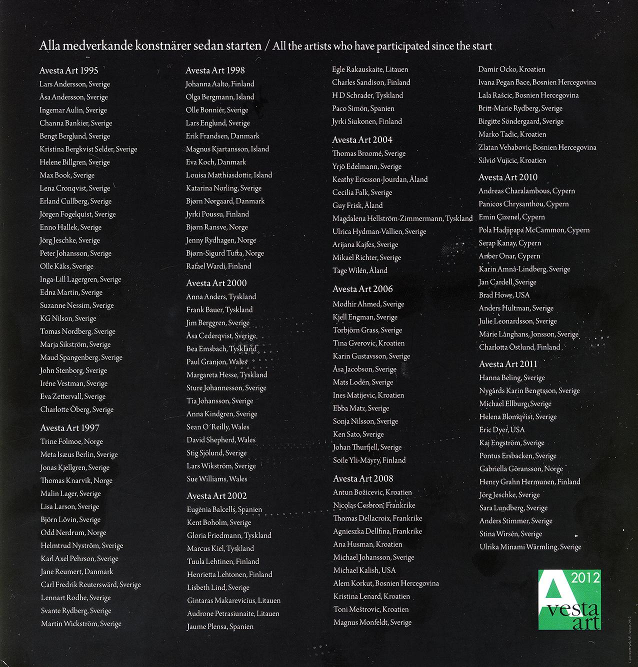Photo: Participants since 1995 - Avesta Art Biennale/Annuale