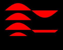 Vue des zones ou le signal est utilisé pour les différentes classes d'amplificateurs.