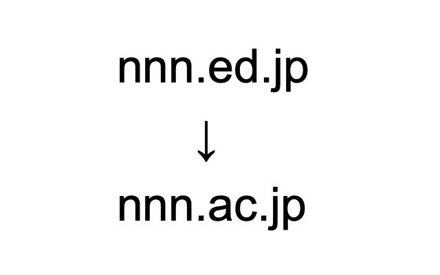 ed => ac (n high school/google site)