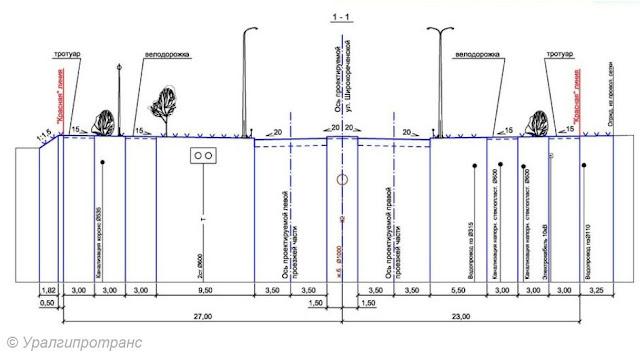 схема велодорожки
