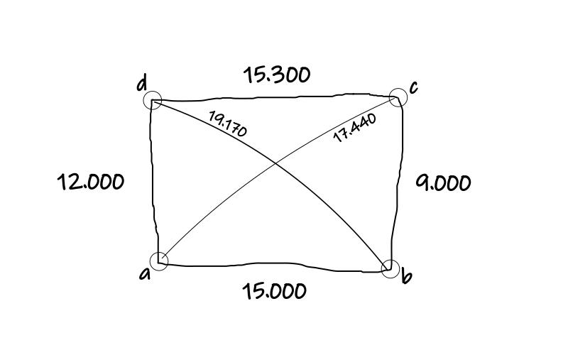 上の図のように、全ての角がその他2点の角からの距離が入るように計測する