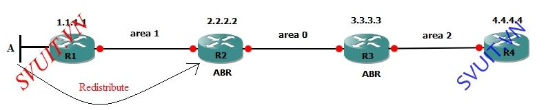 Cisco ASA LSA type 5 OSPF (1)