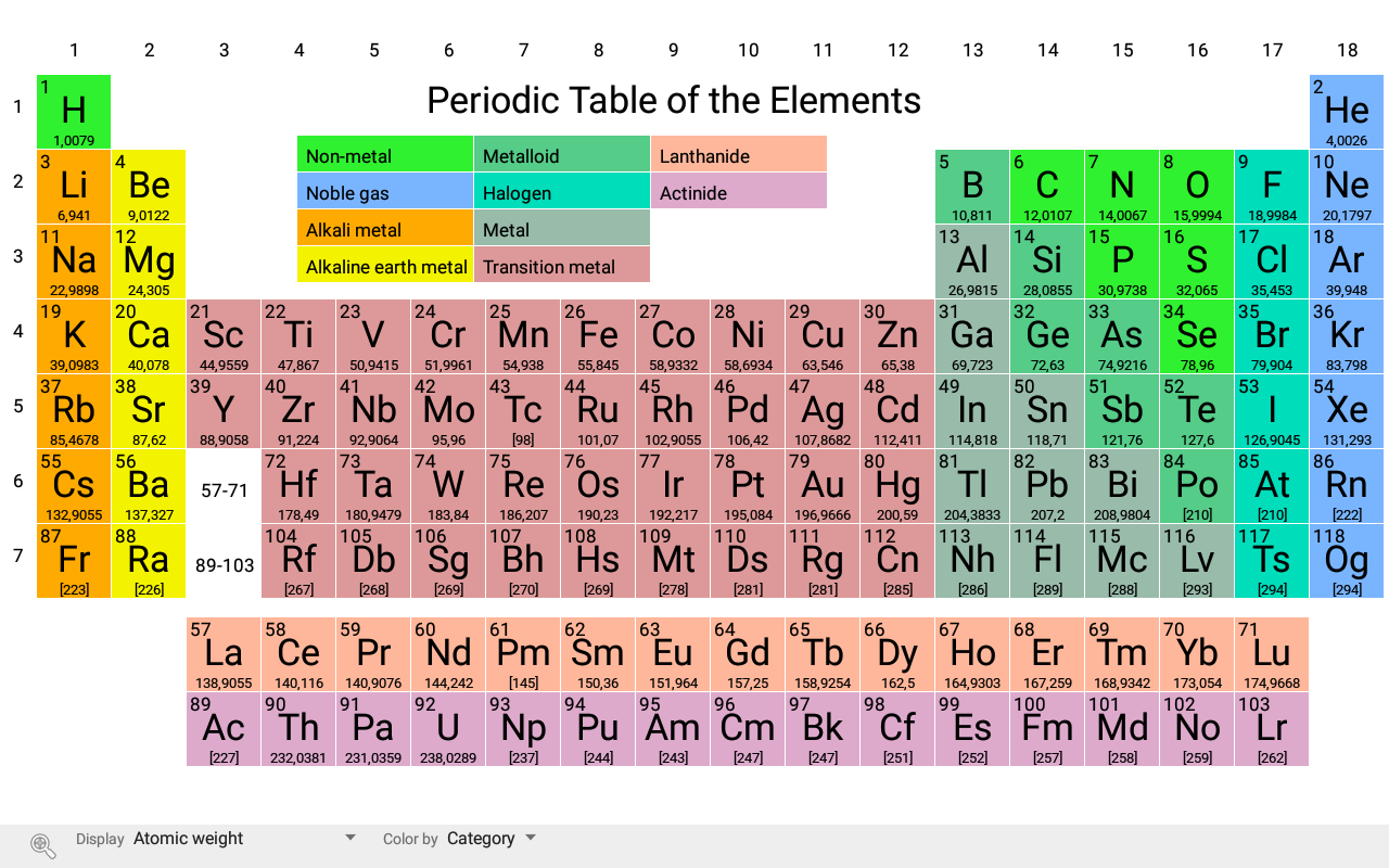 Elementary periodic table android apps on google play elementary periodic table screenshot gamestrikefo Images