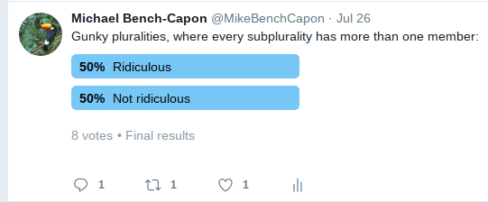 Gunky pluralities twitter poll results.png