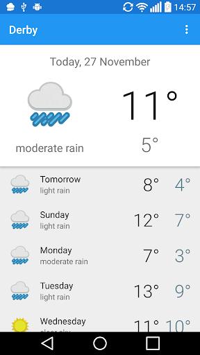 Derby weather forecast
