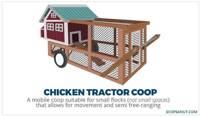 chicken tractor coop graphic