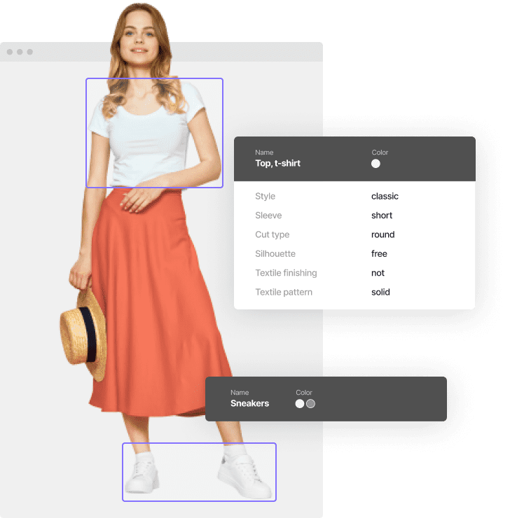 e-Commerce recommendation and tagging
