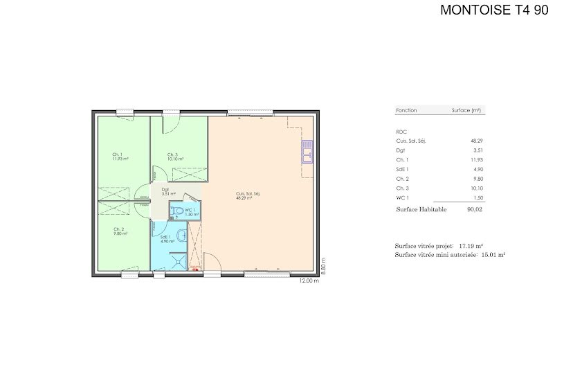 Vente Terrain + Maison - Terrain : 467m² - Maison : 80m² à Pont-Saint-Martin (44860)