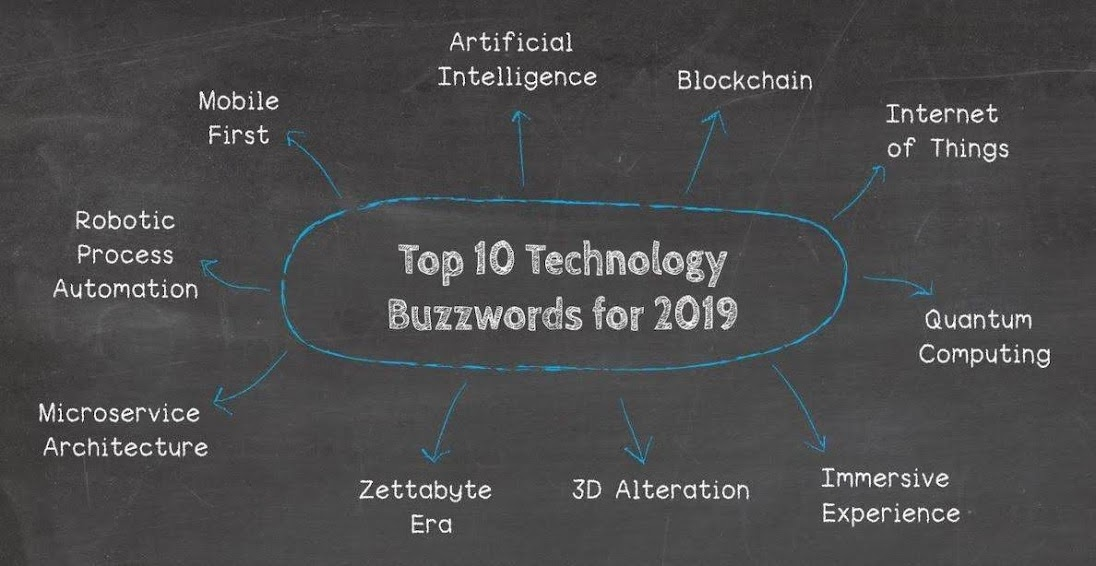 Top 10 Technology Buzzwords for 2019