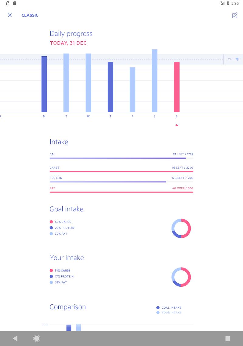Lifesum - Diet Plan, Calorie Counter & Food Diary Screenshot 7