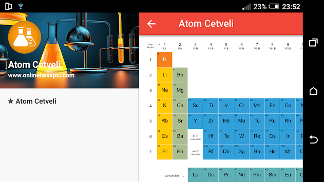 Download atom of the periodic table apk latest version app for atom of the periodic table poster urtaz Choice Image