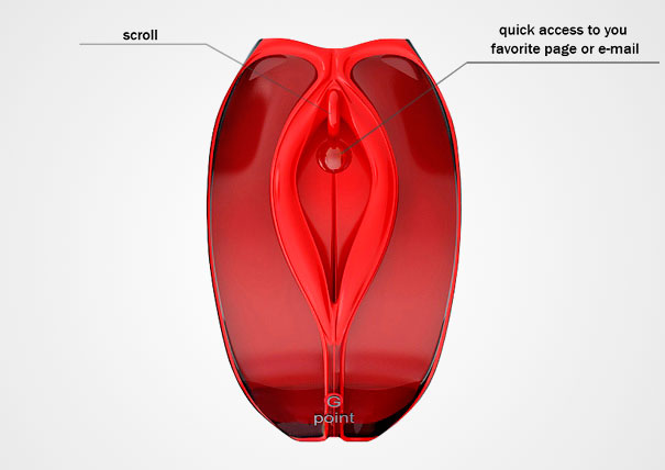 fun things for the office. 2. G Spot Mouse Fun Things For The Office N