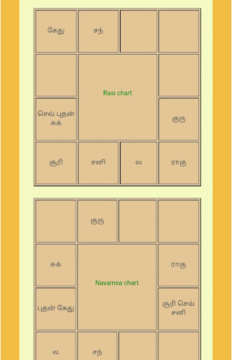 Tamil Jathagam By Astrology Tamil Hindi App Google Play United