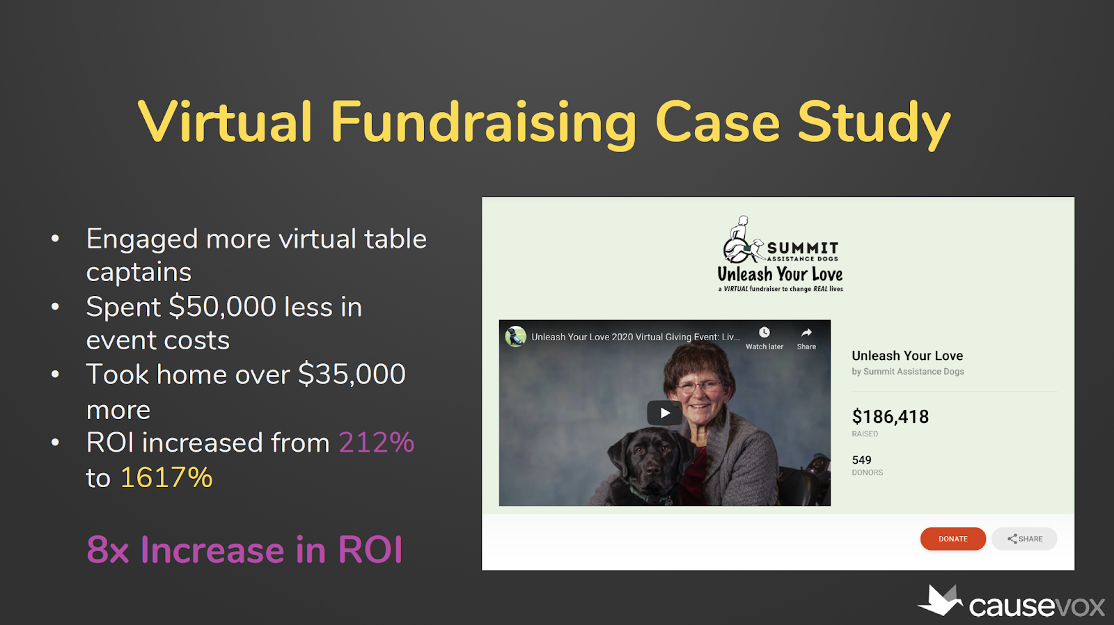 fundraising-during-covid-2021-virtual-events-benefits
