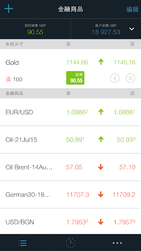 iTrend FOREX