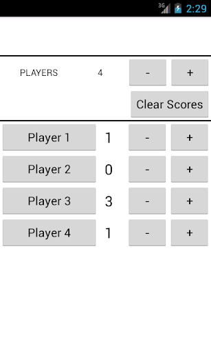 PS Players Scores