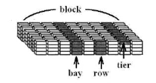 Thảo luận chung về tàu Container 829256