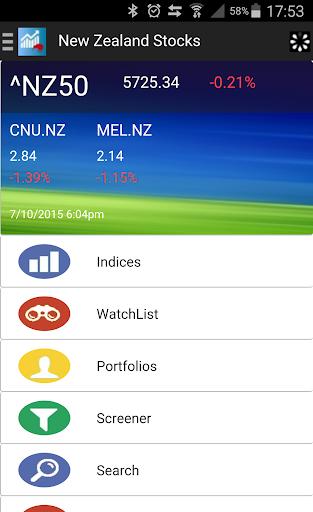 新西兰股市