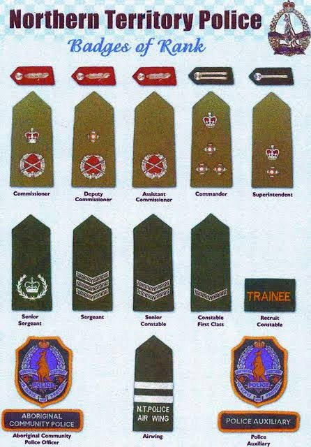 Insignia, Patches and Badges - NT Police Museum