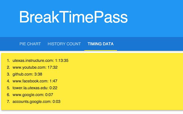 BreakTimePass