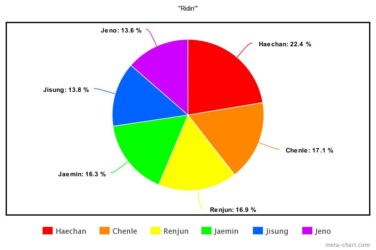 meta-chart (40)