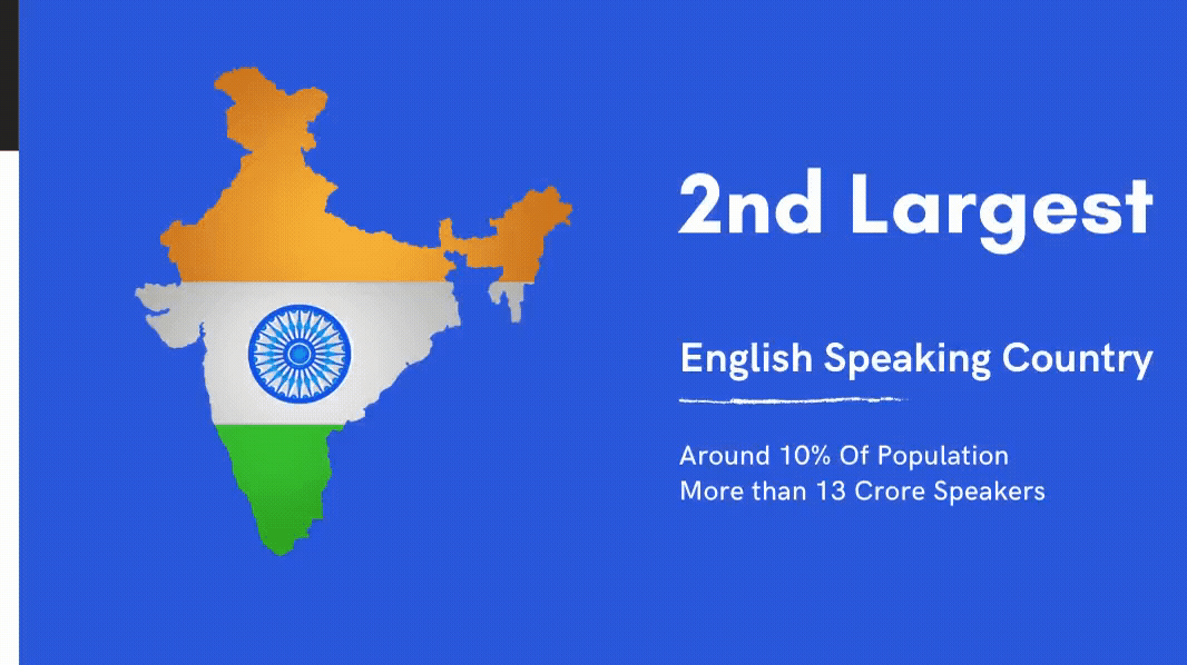 India is the second largest English speaking country in the world