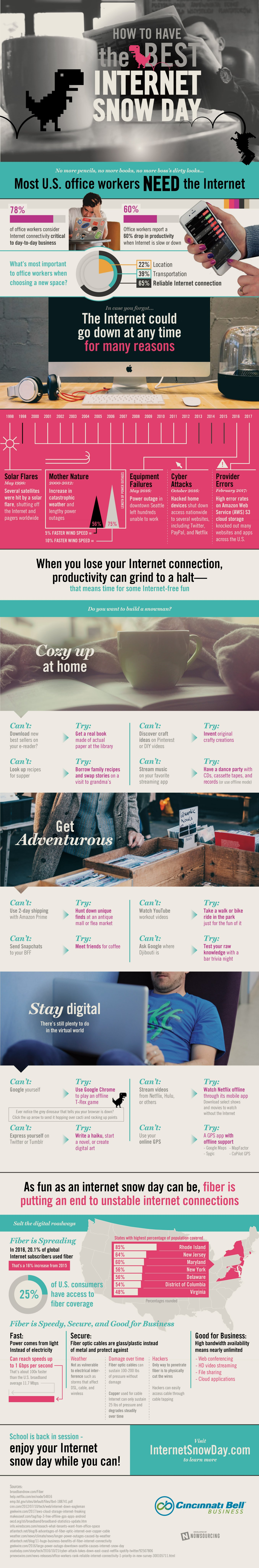 12 cosas que puedes hacer cuando no tienes acceso a internet