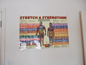 Photo: Exercise chart