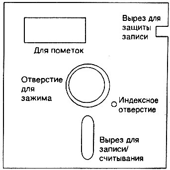 Пятидюймовая дискета