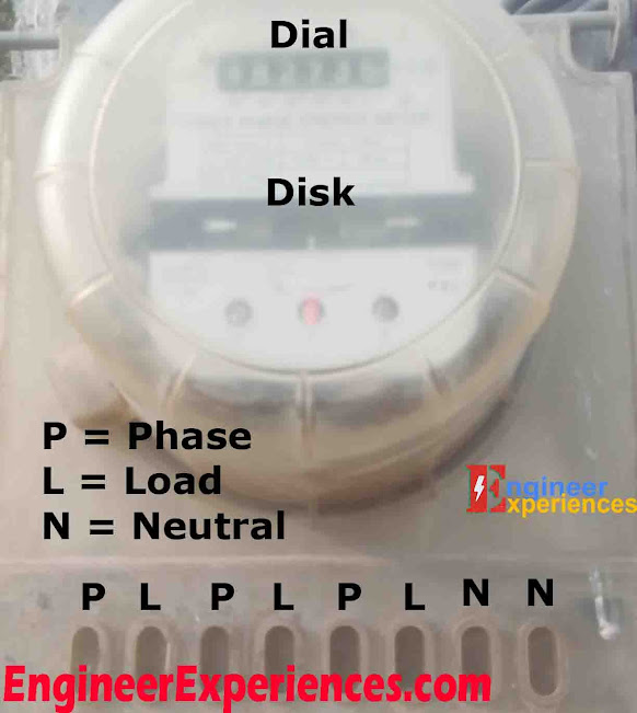 3 Phase Electro-Mechanical Energy Meter