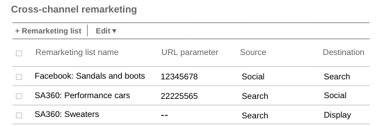Copy the value from the URL parameter column.