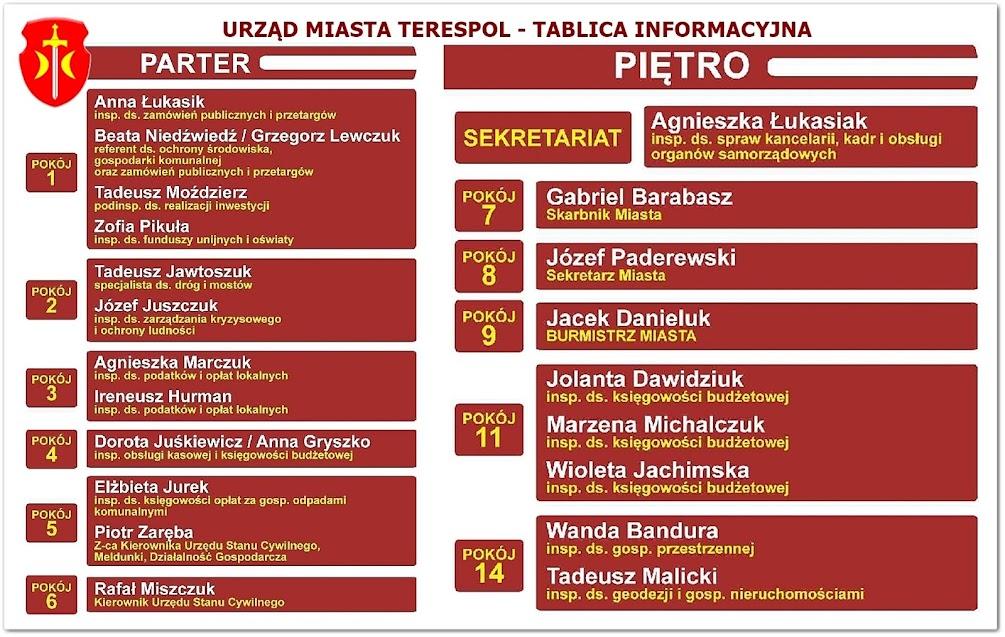 Tablica Informacyjna -  UM Terespol