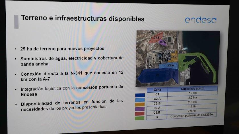 La central se convertirá en polo industrial sostenible.