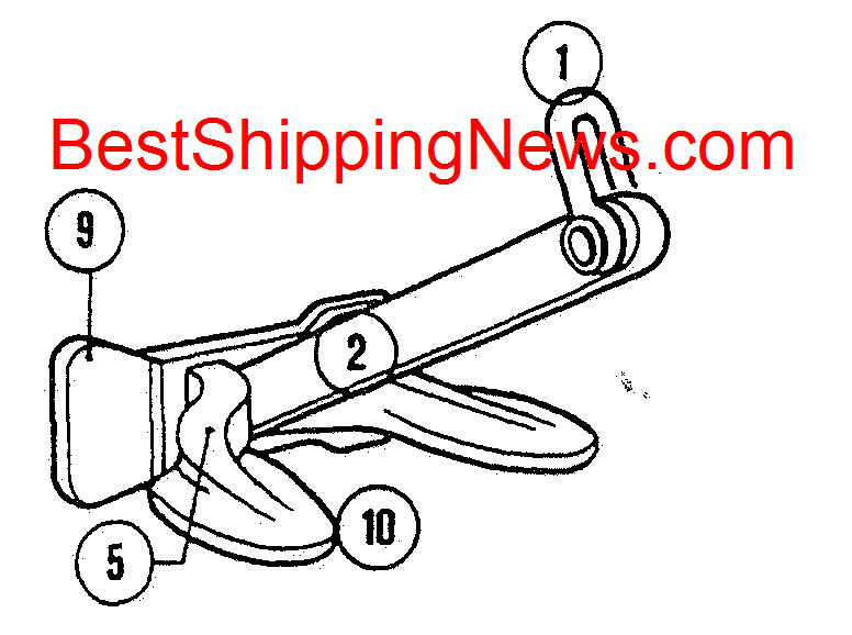 Stockless anchor  1.anchor ring, anchor shackle, Jew's harp shackle, 2.shank, shaft, 3.stock, 3b.nut, 4.forelock,