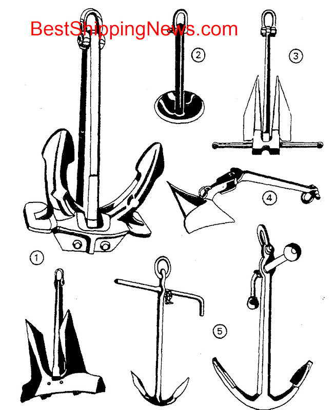 1.stockless anchors, 2.mushroom anchor, 3.high holding power anchor, 4.plough anchor, 5.stock anchors,