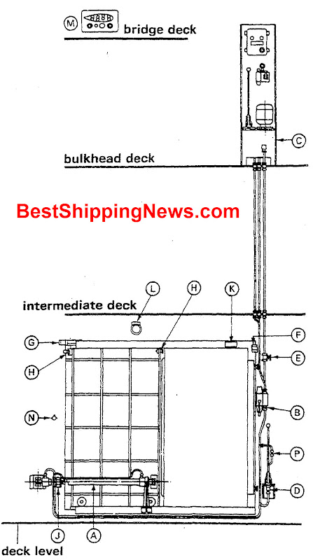 Watertight doors  sc 1 st  Types of ships & Watertight doors - Shipbuilding Picture Dictionary