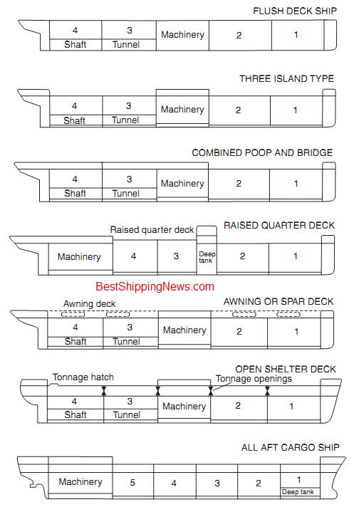 4 Compartment Container Go