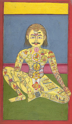 illustration of the the seven chakras, from a Yoga manuscipt in Braj Bhasa language