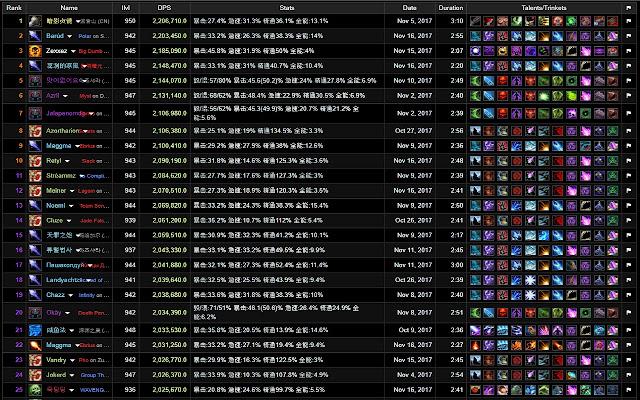 Warcraftlog Helper
